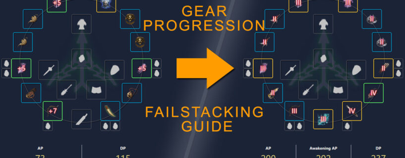 Gear Progression & Failstacking Guide